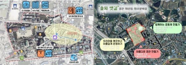 ▲ 송산면(왼쪽), 화산동 소규모 도시재생 사업 조성 예시도.(사진=화성시 제공)