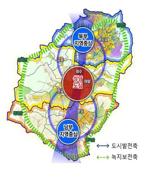 성남시 도시기본계획 구상도. 제공=경기도청