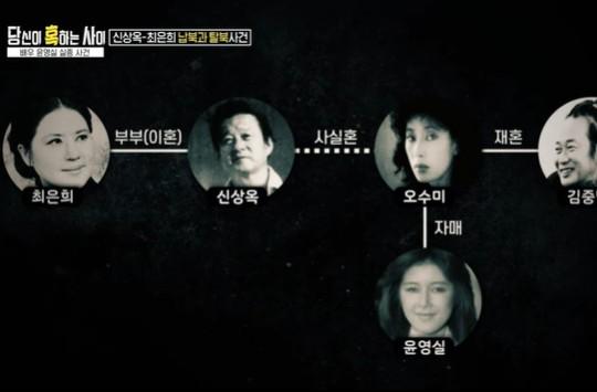 윤영실 실종사건, 오수미·김중만까지 사라진 이유