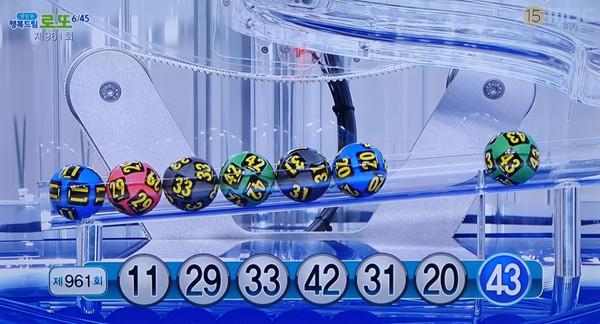 961회 로또 1등당첨번호, 1등당첨지역 공개 (MBC방송캡쳐)
