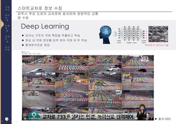 파주시, 전국 최초 '교차로 서비스 수준 실시간 AI분석'...(제공.파주시)
