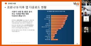 와이즈유 영산대학교 외식경영전공의 '포스트 코로나와 외식 경영' 웨비나 영상 캡처/제공=영산대