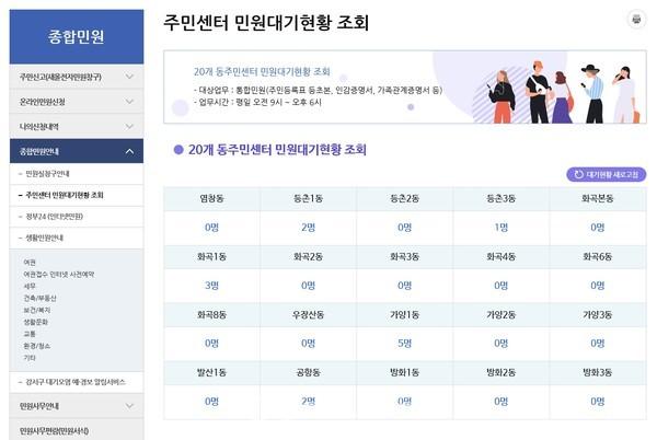 주민센터 민원대기 현황 조회 PC 화면