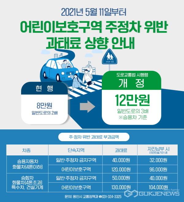 (사진제공=용인시) '어린이보호구역 내 불법주정차 과태료 상향 안내' 포스터