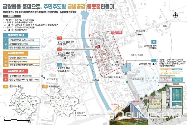 금왕읍 농촌중심지 활성화사업 계획안.(제공=음성군청)