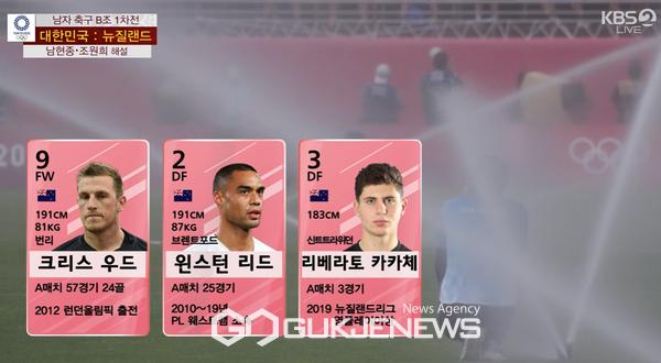 [한국 뉴질랜드 축구 중계] 뉴질랜드 위험 선수는?(사진=KBS2)