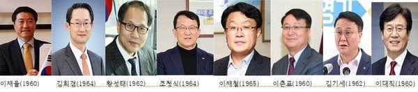 내년 6월1일 치러지는 제 8회 지방선거에 역대 최다 경기도 고위 퇴직 공무원의 출마 러시가 이어질 것으로 정치권은 예상하고 있다.