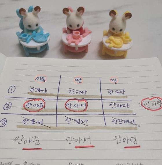 사진=황신영 SNS