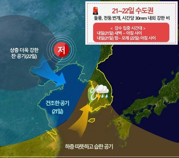 9월 21~22일 강수 모식도 '서울경기도,수도권' (기상청 제공)