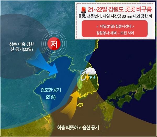 9월 21~22일 강수 모식도 '강원도' (기상청 제공)