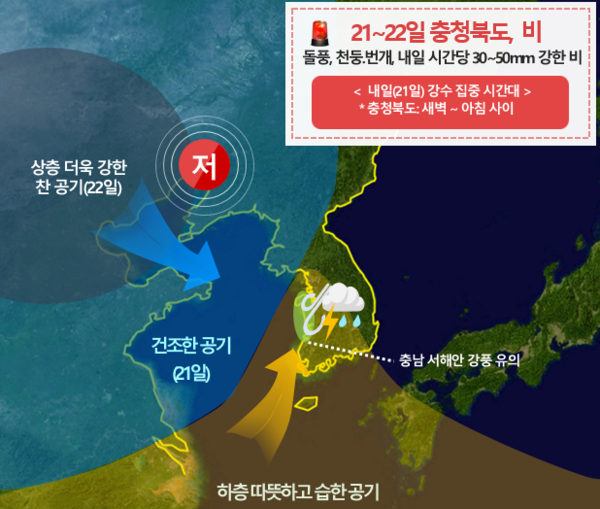 9월 21~22일 강수 모식도 '충북도' (기상청 제공)
