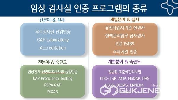 '대한진단검사의학회 국제학술대회 2021' 중 전유라 GC녹십자의료재단 진단검사의학부 전문의 발표자료